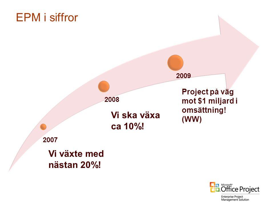 EPM i siffror 2007 2008 2009 Vi växte med nästan 20%! Vi ska växa ca 10%! Project på väg mot $1 miljard i omsättning! (WW)