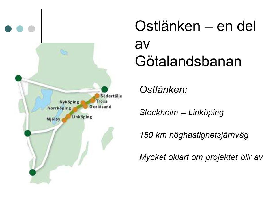 Ostlänken – en del av Götalandsbanan Ostlänken: Stockholm – Linköping 150 km höghastighetsjärnväg Mycket oklart om projektet blir av