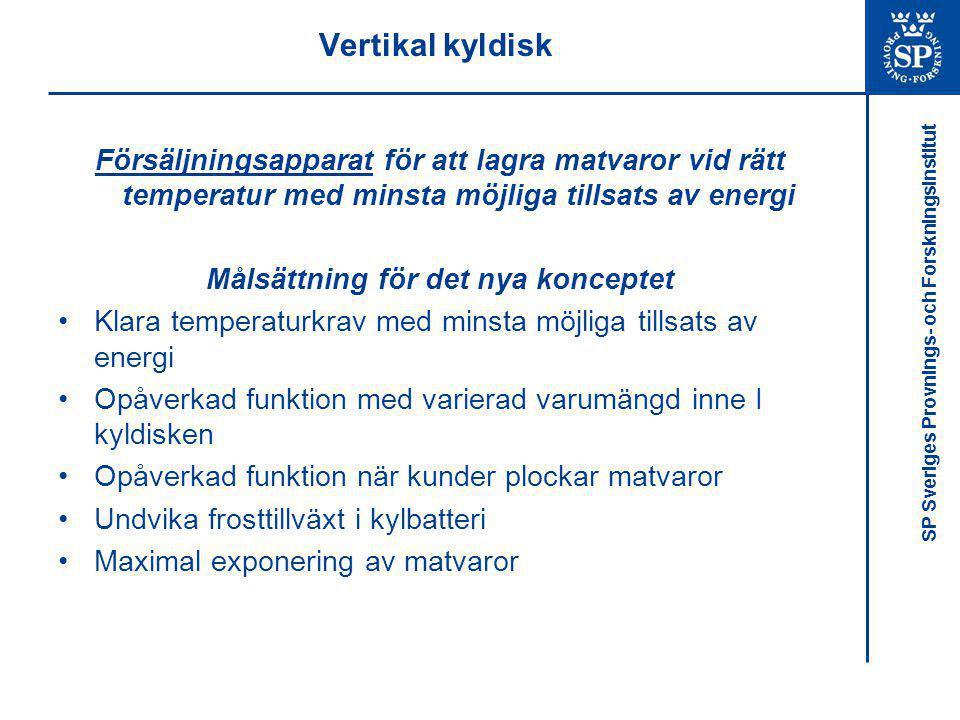 SP Sveriges Provnings- och Forskningsinstitut Vertikal kyldisk Försäljningsapparat för att lagra matvaror vid rätt temperatur med minsta möjliga tills