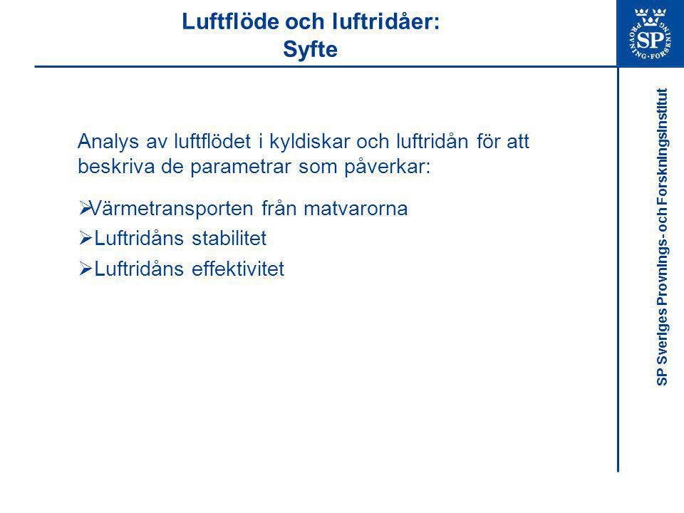 SP Sveriges Provnings- och Forskningsinstitut Luftflöde och luftridåer: Syfte Analys av luftflödet i kyldiskar och luftridån för att beskriva de param