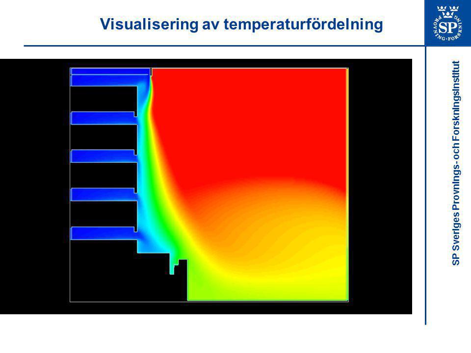 SP Sveriges Provnings- och Forskningsinstitut Visualisering av temperaturfördelning