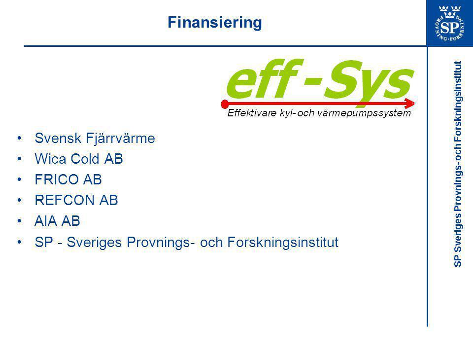 SP Sveriges Provnings- och Forskningsinstitut Finansiering •Svensk Fjärrvärme •Wica Cold AB •FRICO AB •REFCON AB •AIA AB •SP - Sveriges Provnings- och