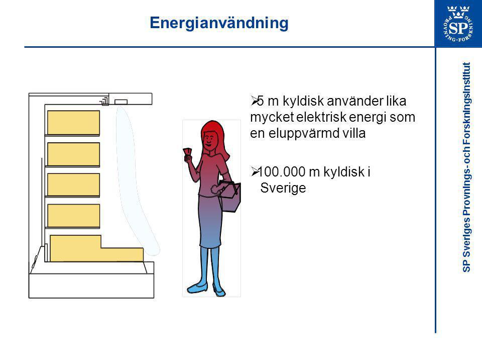 SP Sveriges Provnings- och Forskningsinstitut Energianvändning  5 m kyldisk använder lika mycket elektrisk energi som en eluppvärmd villa  100.000 m kyldisk i Sverige