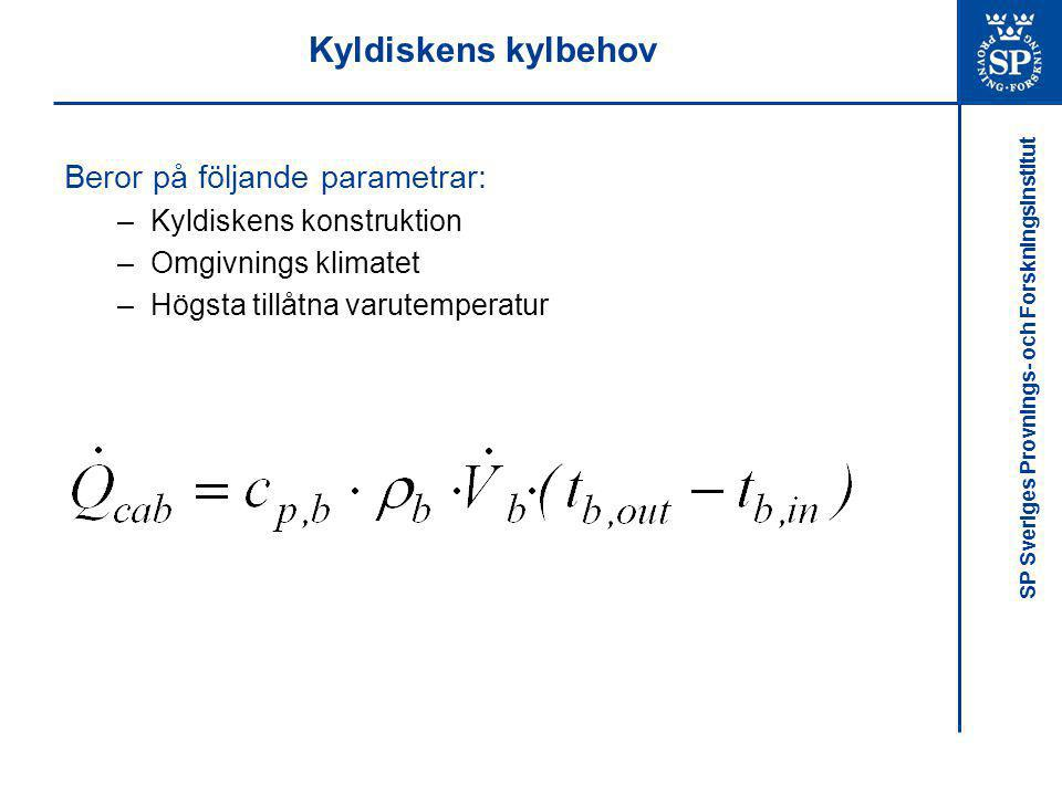 SP Sveriges Provnings- och Forskningsinstitut Kyldiskens kylbehov Beror på följande parametrar: –Kyldiskens konstruktion –Omgivnings klimatet –Högsta tillåtna varutemperatur