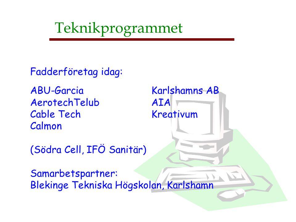 Fadderföretag idag: ABU-Garcia Karlshamns AB AerotechTelub AIA Cable Tech Kreativum Calmon (Södra Cell, IFÖ Sanitär) Samarbetspartner: Blekinge Teknis