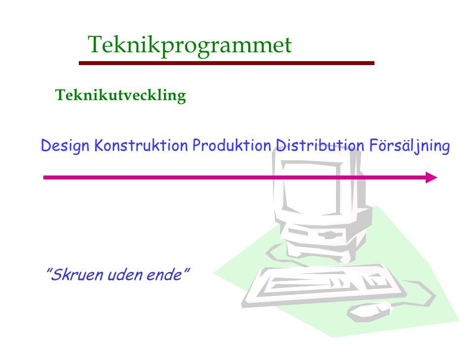 """Design Konstruktion Produktion Distribution Försäljning Teknikprogrammet Teknikutveckling """"Skruen uden ende"""""""