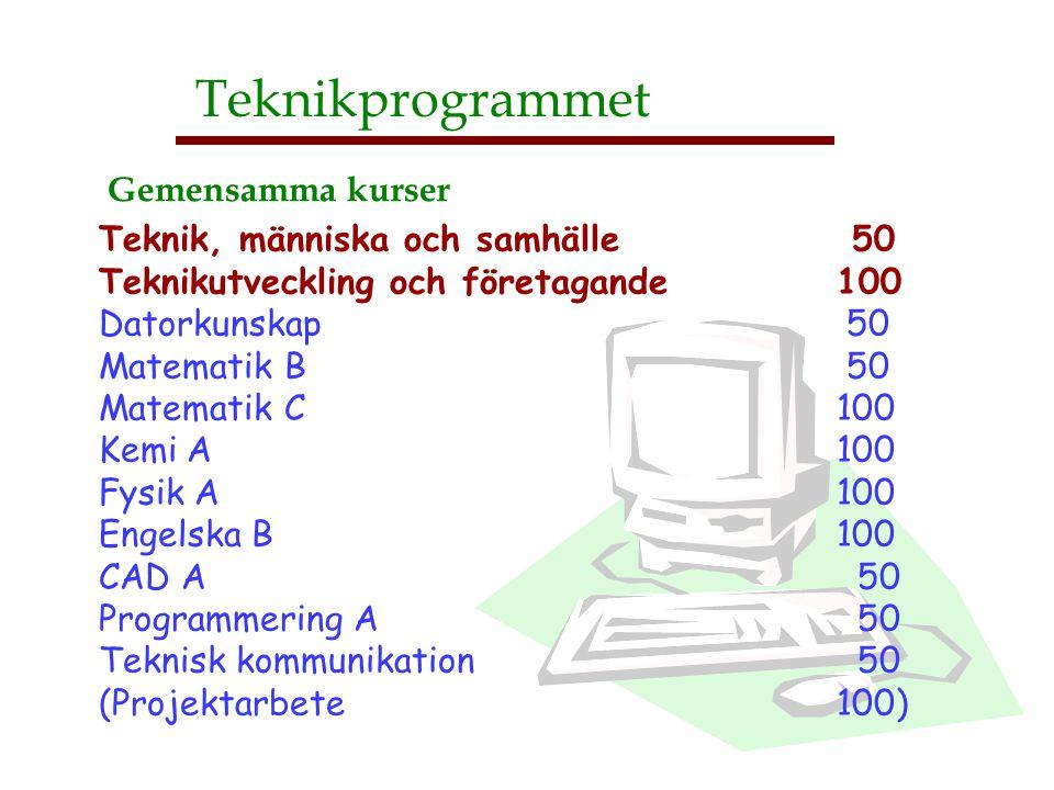 Teknik, människa och samhälle 50 Teknikutveckling och företagande 100 Datorkunskap 50 Matematik B 50 Matematik C 100 Kemi A 100 Fysik A 100 Engelska B