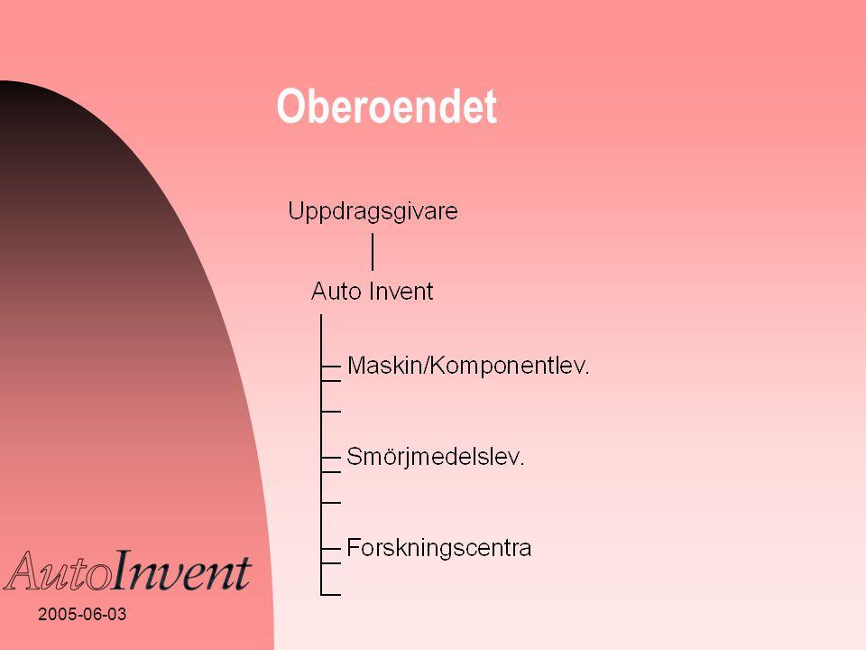 2005-06-03 Oberoendet