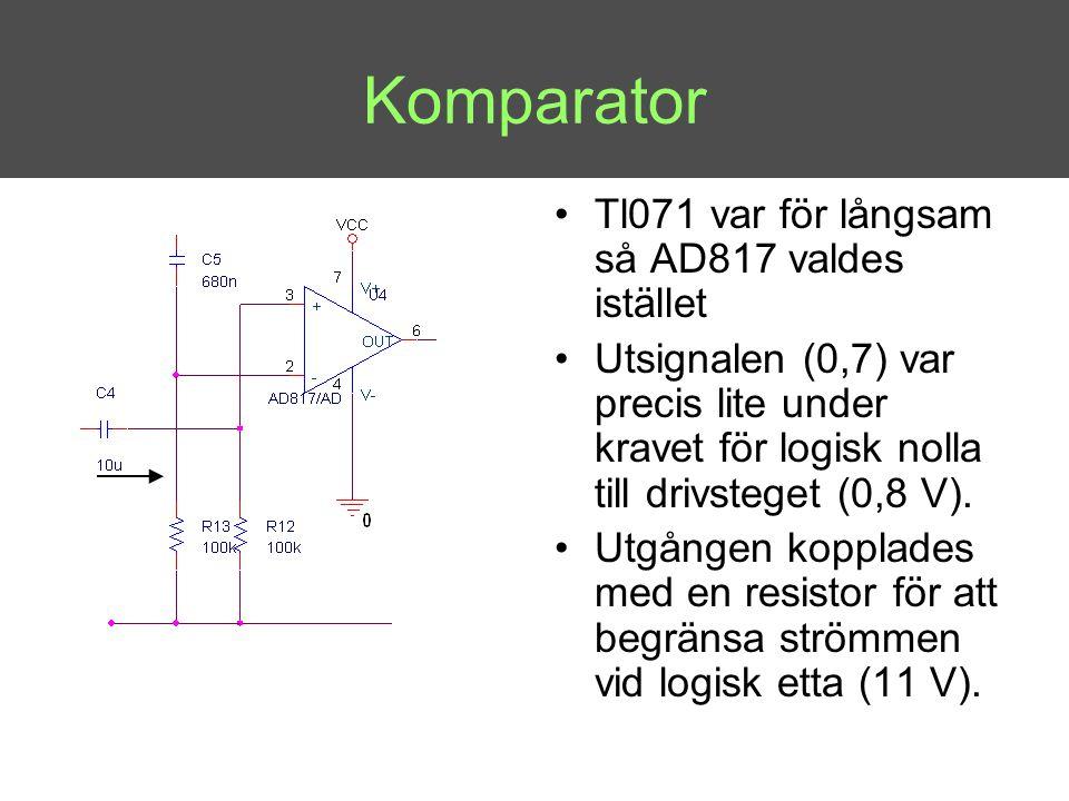 •Tl071 var för långsam så AD817 valdes istället •Utsignalen (0,7) var precis lite under kravet för logisk nolla till drivsteget (0,8 V). •Utgången kop