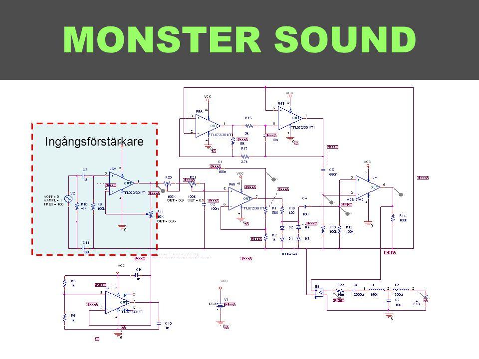MONSTER SOUND Ingångsförstärkare