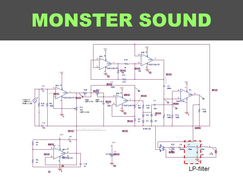 MONSTER SOUND LP-filter