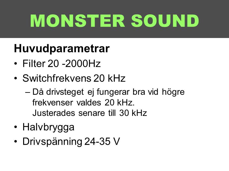 MONSTER SOUND Huvudparametrar •Filter 20 -2000Hz •Switchfrekvens 20 kHz –Då drivsteget ej fungerar bra vid högre frekvenser valdes 20 kHz. Justerades
