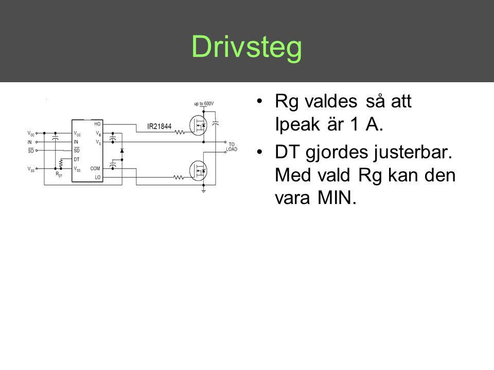Drivsteg •Rg valdes så att Ipeak är 1 A. •DT gjordes justerbar. Med vald Rg kan den vara MIN.