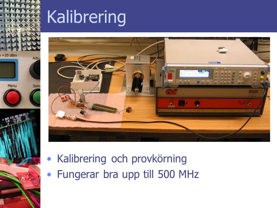 Kalibrering •Kalibrering och provkörning •Fungerar bra upp till 500 MHz