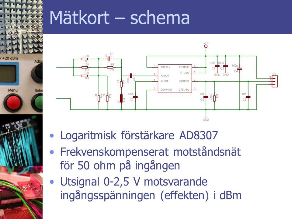Mätkort – schema •Logaritmisk förstärkare AD8307 •Frekvenskompenserat motståndsnät för 50 ohm på ingången •Utsignal 0-2,5 V motsvarande ingångsspännin