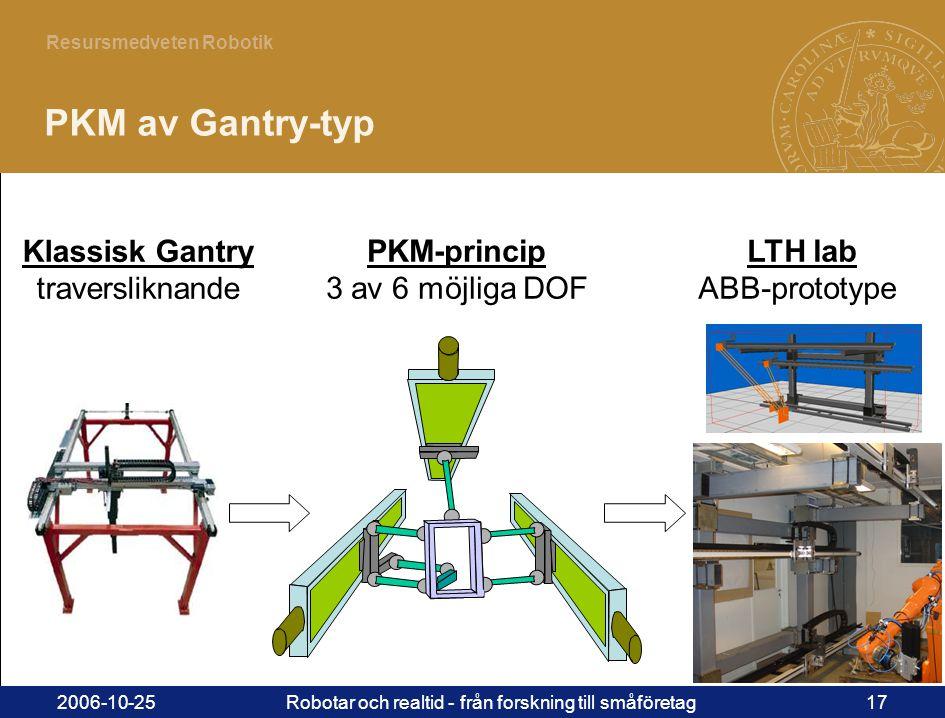 17 Resursmedveten Robotik 2006-10-25Robotar och realtid - från forskning till småföretag17 PKM av Gantry-typ Klassisk Gantry traversliknande PKM-princip 3 av 6 möjliga DOF LTH lab ABB-prototype