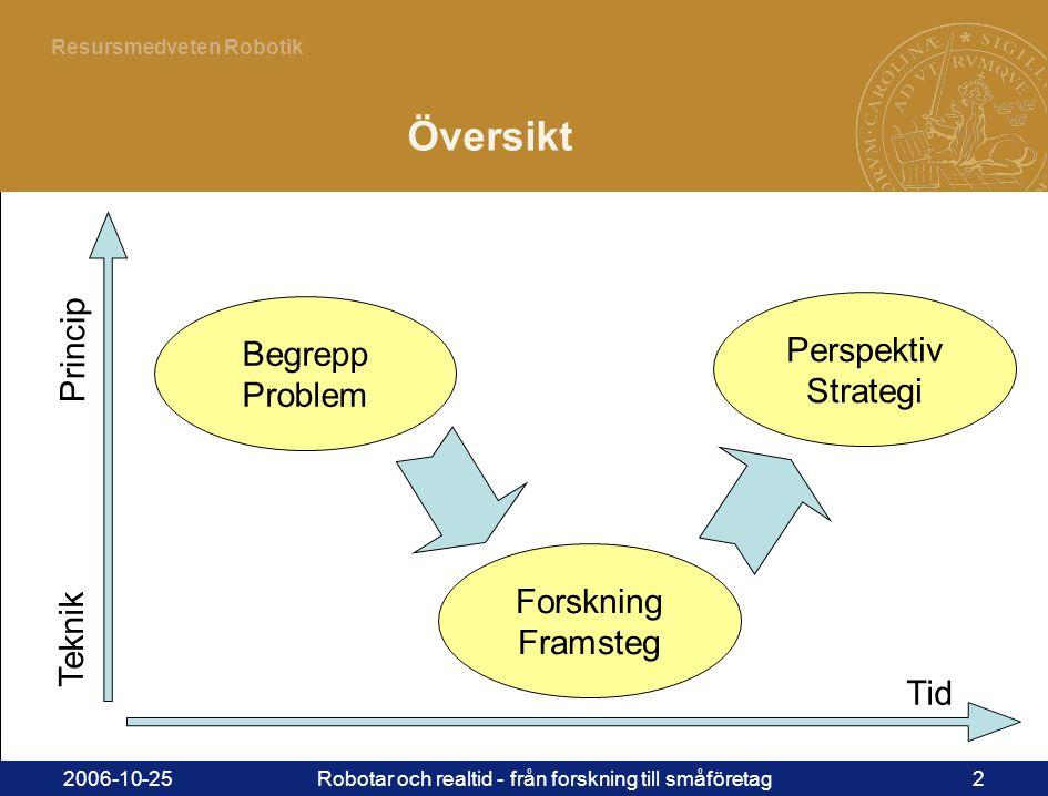 2 Resursmedveten Robotik 2006-10-25Robotar och realtid - från forskning till småföretag2 Översikt Begrepp Problem Forskning Framsteg Perspektiv Strategi Tid Princip Teknik