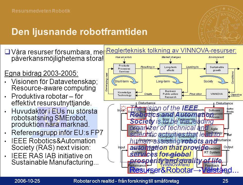 25 Resursmedveten Robotik 2006-10-25Robotar och realtid - från forskning till småföretag25 Den ljusnande robotframtiden  Våra resurser försumbara, men påverkansmöjligheterna stora.