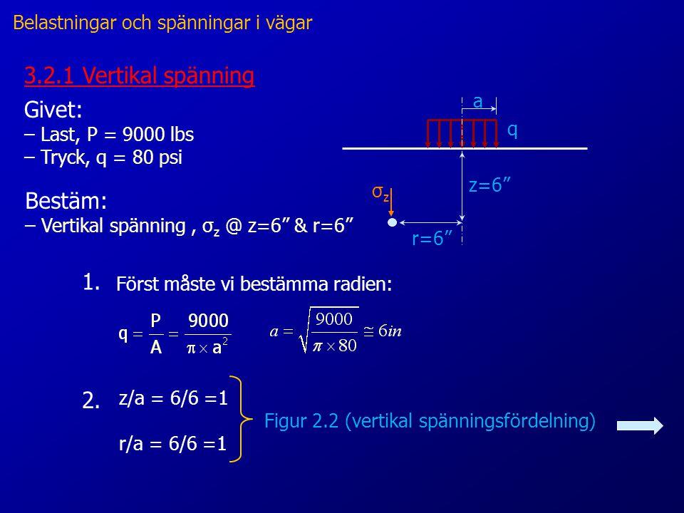 3.2.1 Vertikal spänning Givet: – Last, P = 9000 lbs – Tryck, q = 80 psi a q r=6 z=6 σzσz Bestäm: – Vertikal spänning, σ z @ z=6 & r=6 Först måste vi bestämma radien: z/a = 6/6 =1 r/a = 6/6 =1 Figur 2.2 (vertikal spänningsfördelning) Belastningar och spänningar i vägar 1.