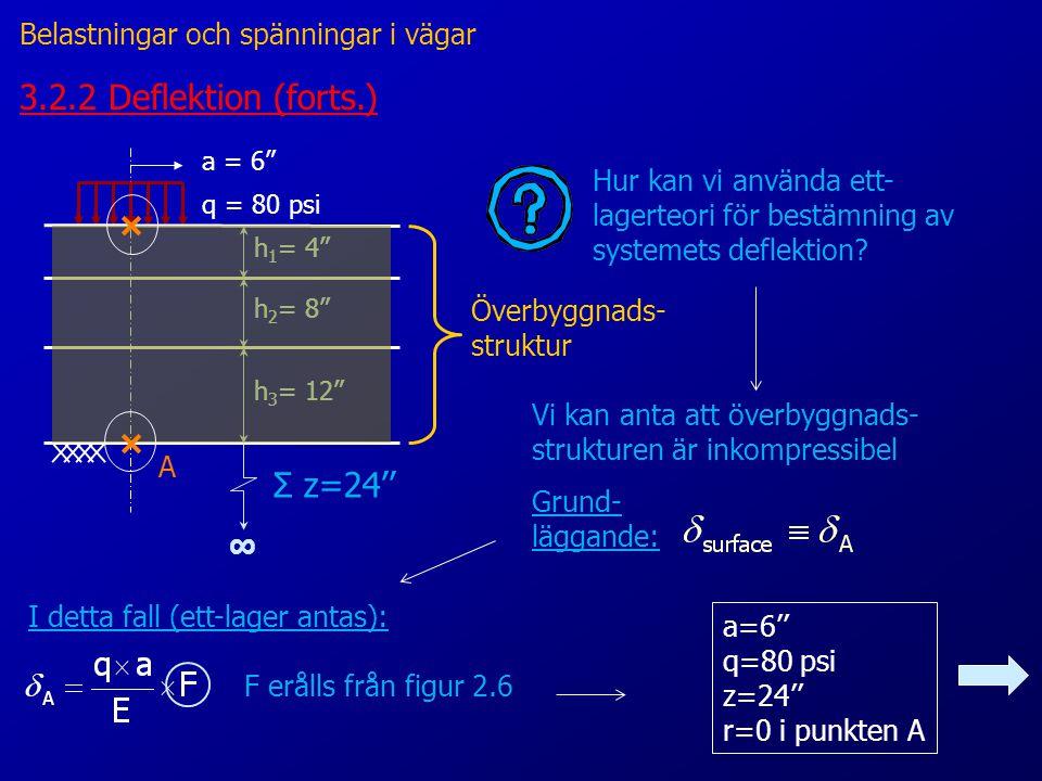 3.2.2 Deflektion (forts.) a = 6 q = 80 psi ∞ h 1 = 4 h 2 = 8 h 3 = 12 Överbyggnads- struktur Hur kan vi använda ett- lagerteori för bestämning av systemets deflektion.