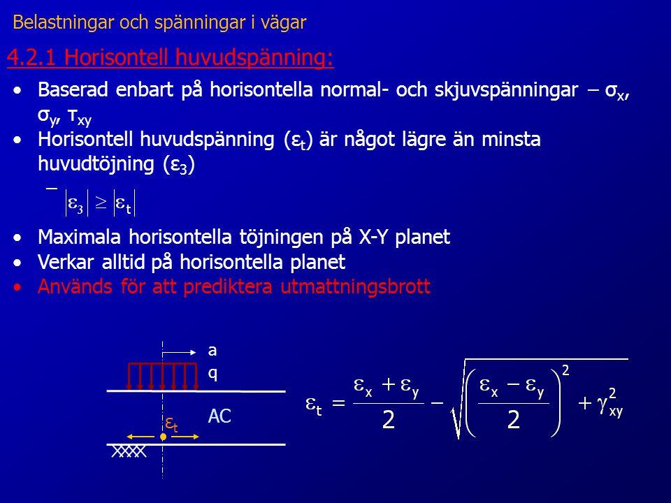 4.2.1 Horisontell huvudspänning: •Baserad enbart på horisontella normal- och skjuvspänningar – σ x, σ y, τ xy •Horisontell huvudspänning (ε t ) är något lägre än minsta huvudtöjning (ε 3 ) – •Maximala horisontella töjningen på X-Y planet •Verkar alltid på horisontella planet •Används för att prediktera utmattningsbrott a q AC εtεt Belastningar och spänningar i vägar