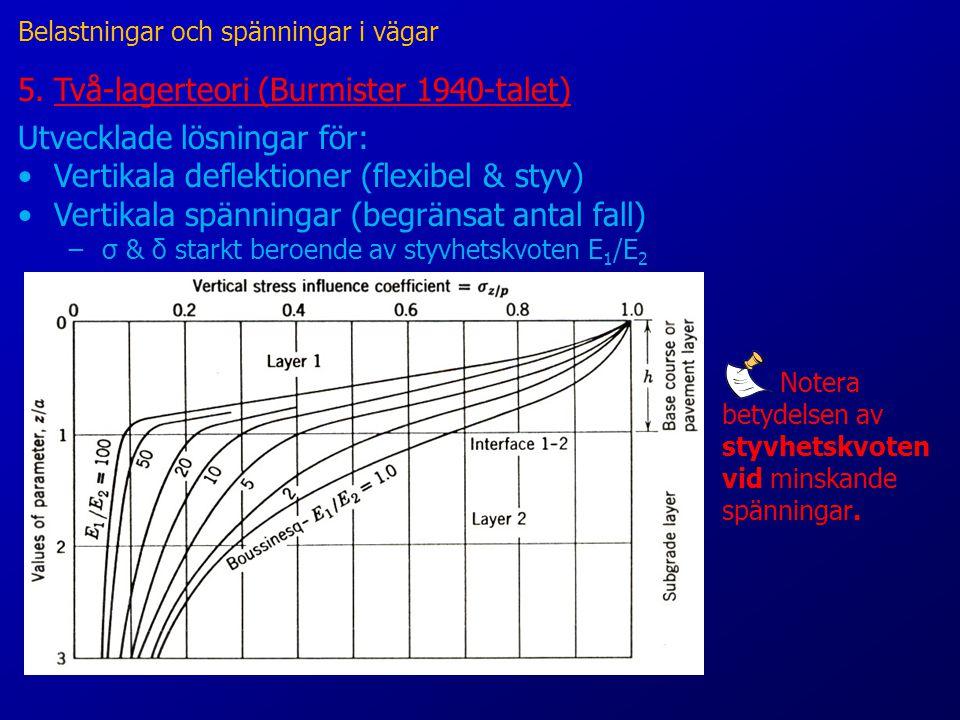 Utvecklade lösningar för: •Vertikala deflektioner (flexibel & styv) •Vertikala spänningar (begränsat antal fall) −σ & δ starkt beroende av styvhetskvoten E 1 /E 2 Notera betydelsen av styvhetskvoten vid minskande spänningar.