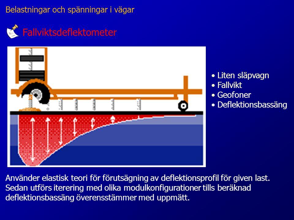 Fallviktsdeflektometer • Liten släpvagn • Fallvikt • Geofoner • Deflektionsbassäng Använder elastisk teori för förutsägning av deflektionsprofil för given last.