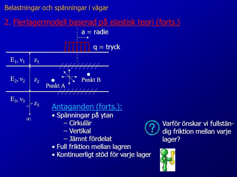 2.Flerlagermodell baserad på elastisk teori (forts.) Antaganden (forts.): • Spänningar på ytan – Cirkulär – Vertikal – Jämnt fördelat • Full friktion mellan lagren • Kontinuerligt stöd för varje lager Punkt A Punkt B E 1, ν 1 E 2, ν 2 E 3, ν 3 ∞ z1z1 z2z2 z3z3 a = radie q = tryck Varför önskar vi fullstän- dig friktion mellan varje lager.