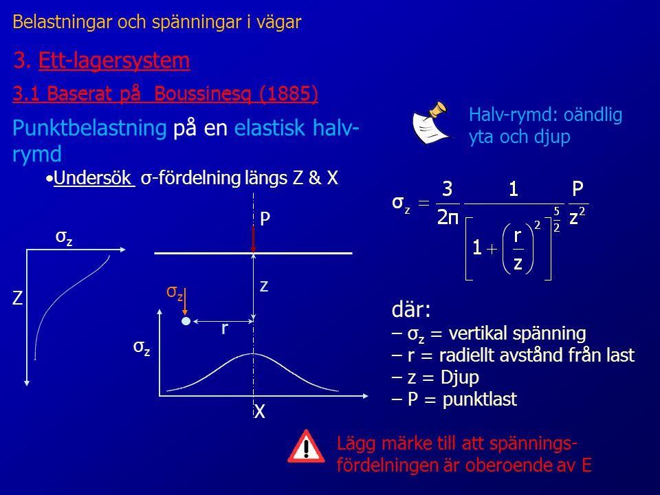3.Ett-lagersystem 3.1 Baserat på Boussinesq (1885) Halv-rymd: oändlig yta och djup Z σzσz σzσz X P r z σzσz Punktbelastning på en elastisk halv- rymd •Undersök σ-fördelning längs Z & X där: – σ z = vertikal spänning – r = radiellt avstånd från last – z = Djup – P = punktlast Lägg märke till att spännings- fördelningen är oberoende av E Belastningar och spänningar i vägar