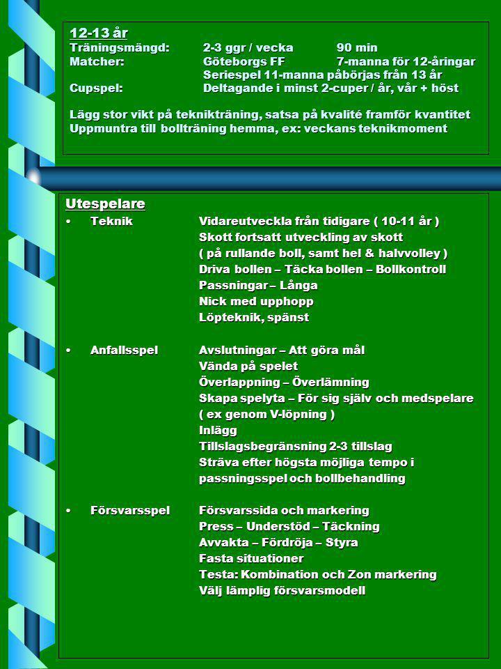 12-13 år Träningsmängd:2-3 ggr / vecka90 min Matcher:Göteborgs FF7-manna för 12-åringar Seriespel 11-manna påbörjas från 13 år Cupspel:Deltagande i mi