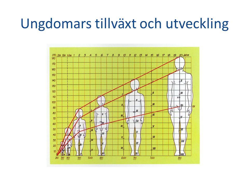 Varför mäter vi barn.• För att tidigt upptäcka tillväxtavvikelser som tecken på sjukdom.