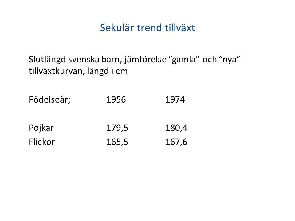Sekulär trend tillväxt Slutlängd svenska barn, jämförelse gamla och nya tillväxtkurvan, längd i cm Födelseår;19561974 Pojkar179,5 180,4 Flickor165,5167,6