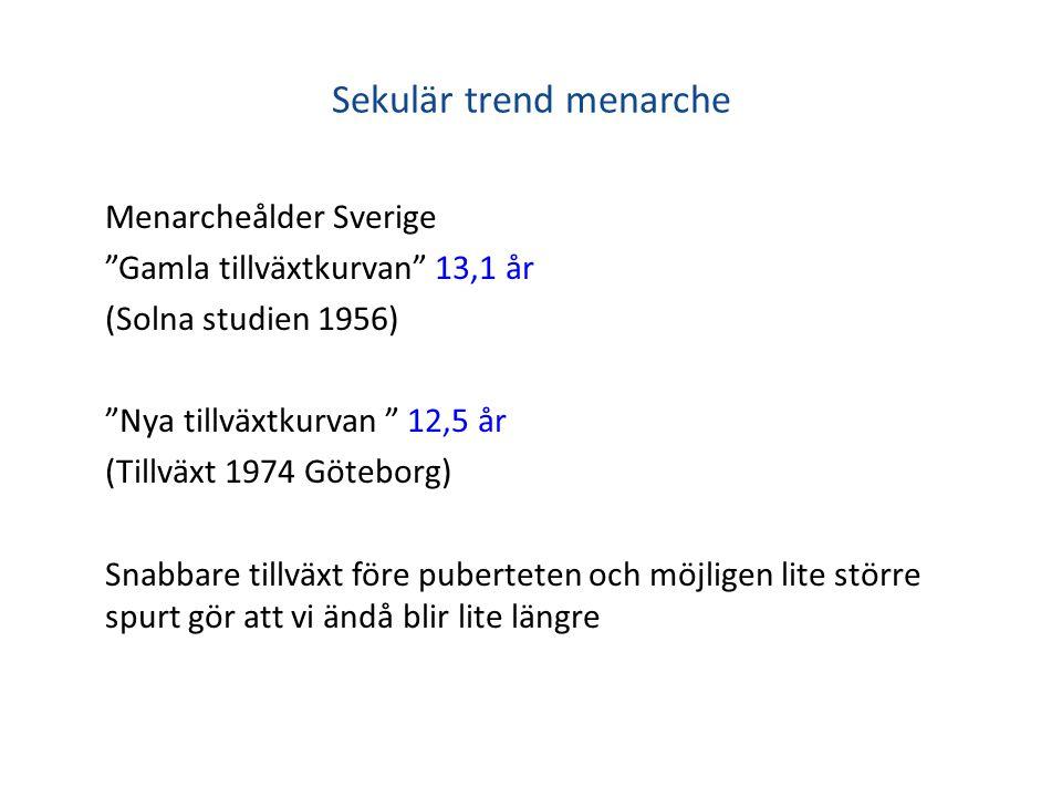 Sekulär trend menarche Menarcheålder Sverige Gamla tillväxtkurvan 13,1 år (Solna studien 1956) Nya tillväxtkurvan 12,5 år (Tillväxt 1974 Göteborg) Snabbare tillväxt före puberteten och möjligen lite större spurt gör att vi ändå blir lite längre