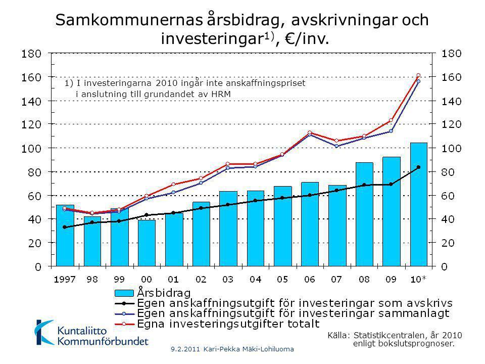 9.2.2011 Kari-Pekka Mäki-Lohiluoma Källa: Statistikcentralen, år 2010 enligt bokslutsprognoser.