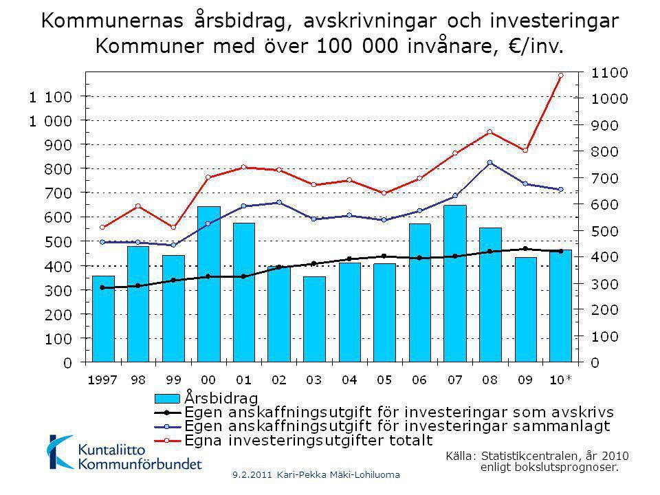 - 2000 Fasta Finland 40001-100000 10001- 20000 2001- 6000 20001- 40000 100001- 6001- 10000 9.2.2011 Kari-Pekka Mäki-Lohiluoma Källa: Statistikcentralen, år 2010 enligt bokslutsprognoser.