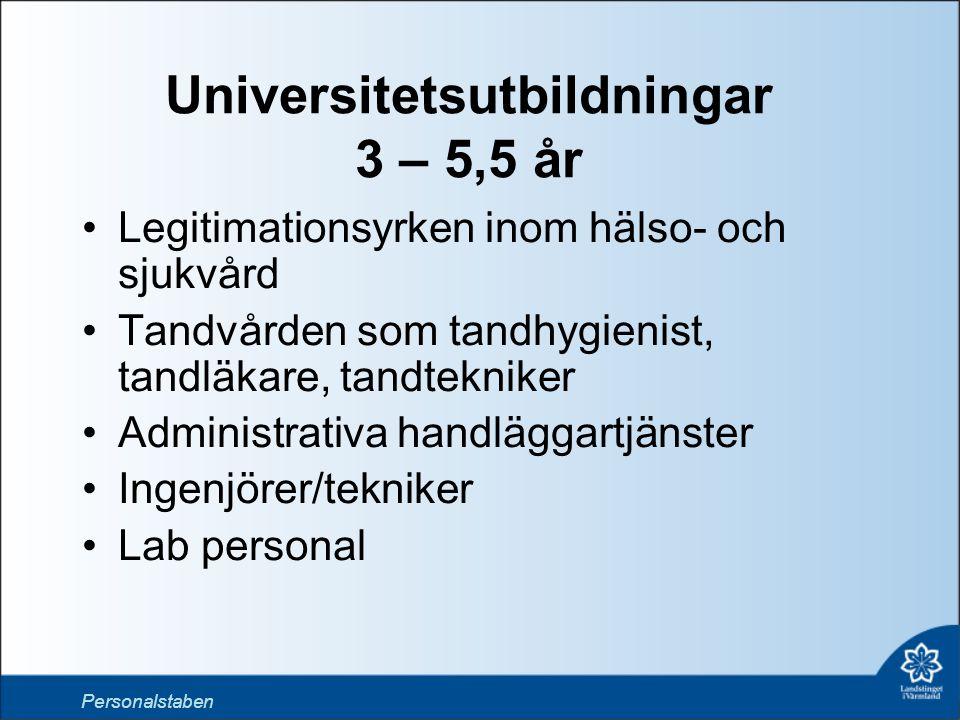 Universitetsutbildningar 3 – 5,5 år •Legitimationsyrken inom hälso- och sjukvård •Tandvården som tandhygienist, tandläkare, tandtekniker •Administrati