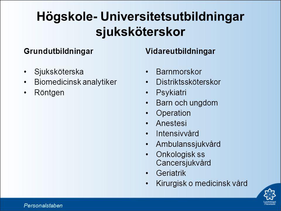 Högskole- Universitetsutbildningar sjuksköterskor Grundutbildningar •Sjuksköterska •Biomedicinsk analytiker •Röntgen Vidareutbildningar •Barnmorskor •