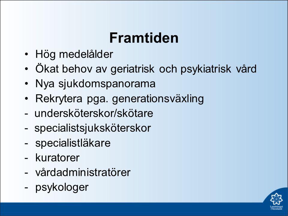Framtiden •Hög medelålder •Ökat behov av geriatrisk och psykiatrisk vård •Nya sjukdomspanorama •Rekrytera pga. generationsväxling - undersköterskor/sk