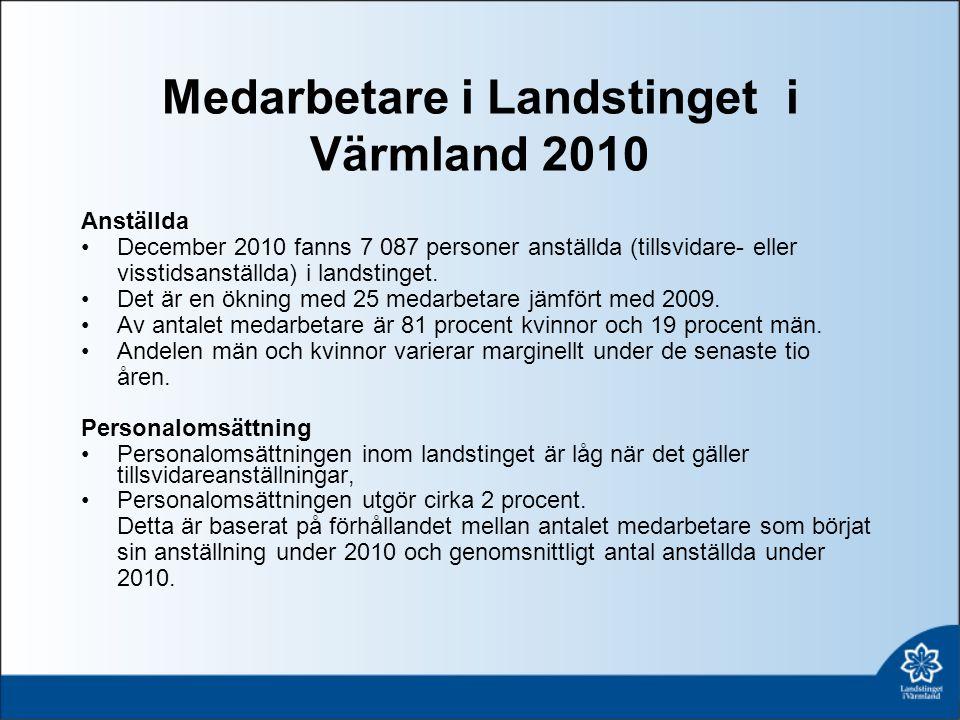 Medarbetare i Landstinget i Värmland 2010 Anställda •December 2010 fanns 7 087 personer anställda (tillsvidare- eller visstidsanställda) i landstinget