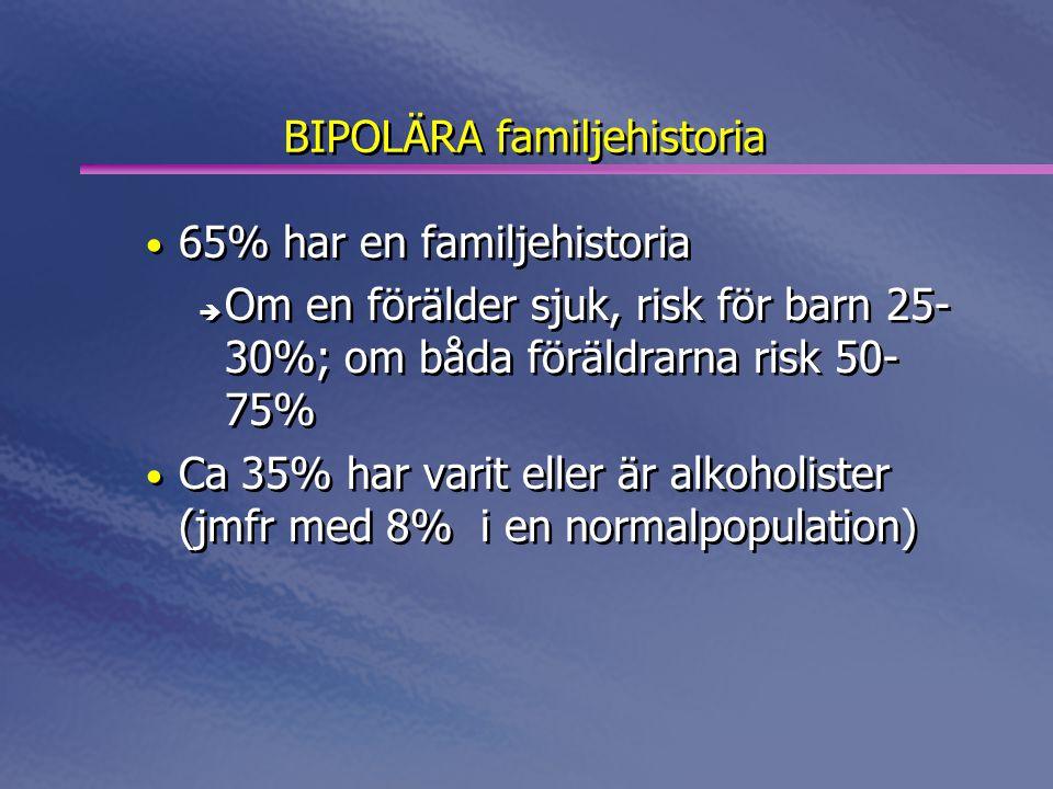 BIPOLÄRA familjehistoria • 65% har en familjehistoria è Om en förälder sjuk, risk för barn 25- 30%; om båda föräldrarna risk 50- 75% • Ca 35% har varit eller är alkoholister (jmfr med 8% i en normalpopulation) • 65% har en familjehistoria è Om en förälder sjuk, risk för barn 25- 30%; om båda föräldrarna risk 50- 75% • Ca 35% har varit eller är alkoholister (jmfr med 8% i en normalpopulation)