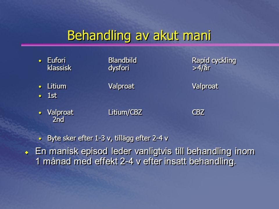 Behandling av akut mani • Eufori BlandbildRapid cyckling klassiskdysfori>4/år • LitiumValproatValproat • 1st • ValproatLitium/CBZCBZ 2nd • Byte sker efter 1-3 v, tillägg efter 2-4 v  En manisk episod leder vanligtvis till behandling inom 1 månad med effekt 2-4 v efter insatt behandling.