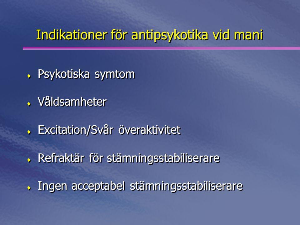 Indikationer för antipsykotika vid mani  Psykotiska symtom  Våldsamheter  Excitation/Svår överaktivitet  Refraktär för stämningsstabiliserare  Ingen acceptabel stämningsstabiliserare  Psykotiska symtom  Våldsamheter  Excitation/Svår överaktivitet  Refraktär för stämningsstabiliserare  Ingen acceptabel stämningsstabiliserare
