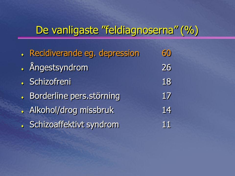 Bipolära symtom hos patienter som tidigare diagnosticerats som unipol depressioner  NIMH collaborative Depression Study (Akiskale t al 1995) • 559 patienter, 11 års uppföljning; konvertering till BPII-8,6%, till BPI-3,9%  Unipolära pat i psyk öpprenvård (Benazz1, 1997) • 203 deprimerade patienter; 45% diagnosticerade som BPII  EPIDEP study (Allilaire et al 2001) • 536 deprimerade undersöktes speciellt för soft bipolar signs ; BP II-39 %  Risk för unipolära patienter initialt inlagda för unipolär depression (Goldberg et al 2001) • 74 patienter, 15 år uppföljninig; konvertering till BP II-27%, BP I-19%  NIMH collaborative Depression Study (Akiskale t al 1995) • 559 patienter, 11 års uppföljning; konvertering till BPII-8,6%, till BPI-3,9%  Unipolära pat i psyk öpprenvård (Benazz1, 1997) • 203 deprimerade patienter; 45% diagnosticerade som BPII  EPIDEP study (Allilaire et al 2001) • 536 deprimerade undersöktes speciellt för soft bipolar signs ; BP II-39 %  Risk för unipolära patienter initialt inlagda för unipolär depression (Goldberg et al 2001) • 74 patienter, 15 år uppföljninig; konvertering till BP II-27%, BP I-19%