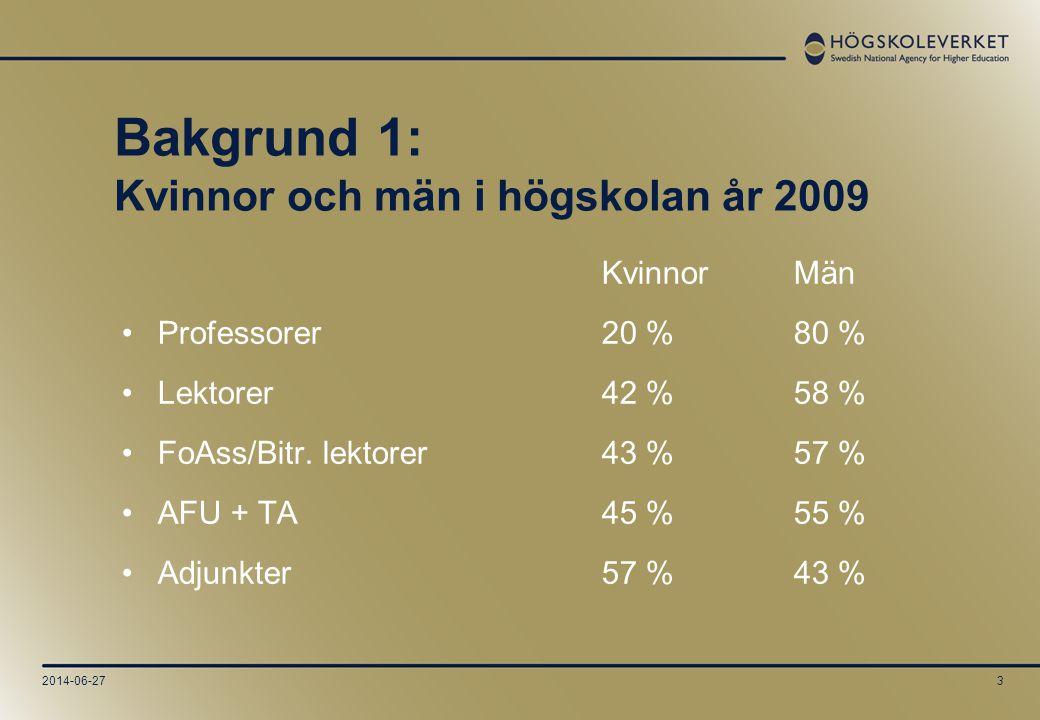 2014-06-273 Bakgrund 1: Kvinnor och män i högskolan år 2009 KvinnorMän •Professorer20 %80 % •Lektorer42 %58 % •FoAss/Bitr. lektorer43 %57 % •AFU + TA4