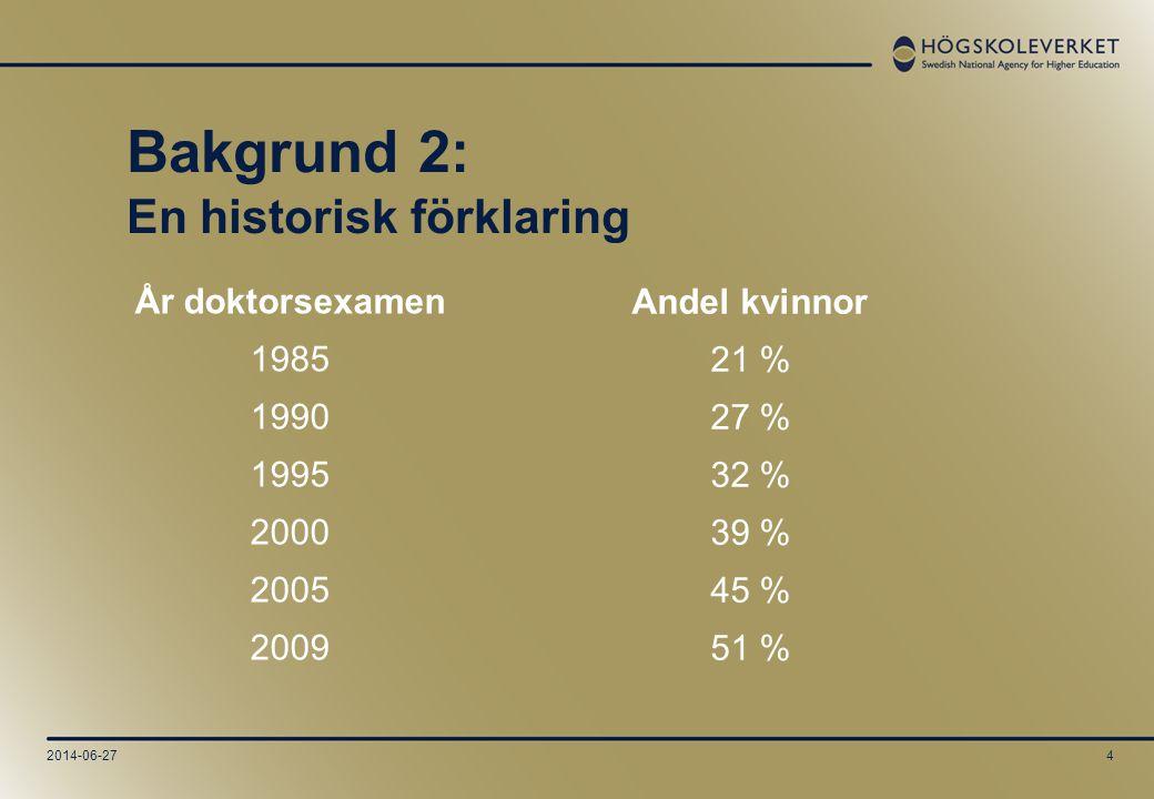 2014-06-275 Statistiska analyser Snedrekrytering till forskarkarriär på grund av kön.