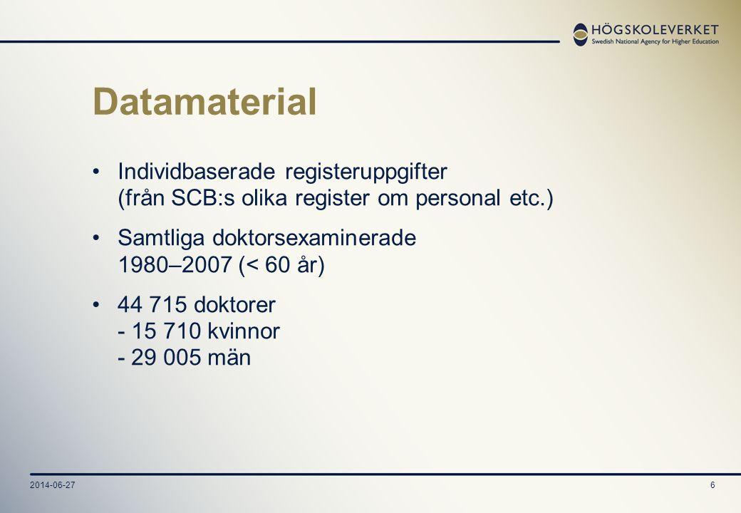2014-06-276 Datamaterial •Individbaserade registeruppgifter (från SCB:s olika register om personal etc.) •Samtliga doktorsexaminerade 1980–2007 (< 60