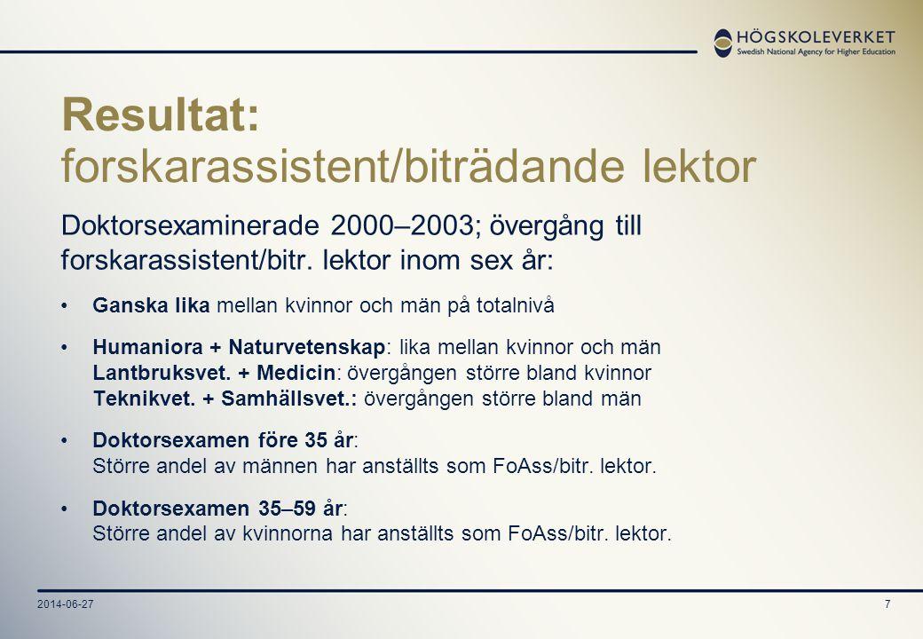 2014-06-277 Resultat: forskarassistent/biträdande lektor Doktorsexaminerade 2000–2003; övergång till forskarassistent/bitr. lektor inom sex år: •Gansk