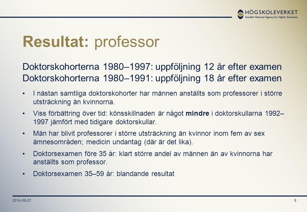 2014-06-278 Resultat: professor Doktorskohorterna 1980–1997: uppföljning 12 år efter examen Doktorskohorterna 1980–1991: uppföljning 18 år efter exame