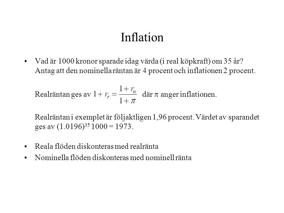 Inflation •Vad är 1000 kronor sparade idag värda (i real köpkraft) om 35 år? Antag att den nominella räntan är 4 procent och inflationen 2 procent. Re