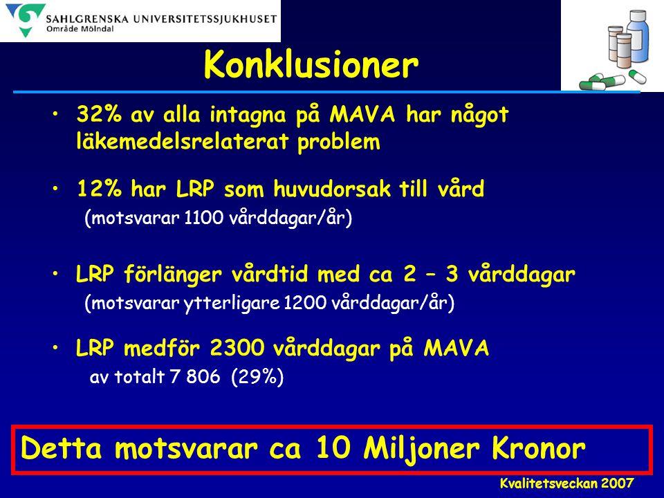 Kvalitetsveckan 2007 Konklusioner •32% av alla intagna på MAVA har något läkemedelsrelaterat problem •12% har LRP som huvudorsak till vård (motsvarar